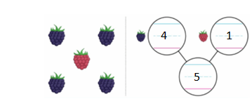 Big-Ideas-Math-Solutions-Grade-K-Chapter-5-Compare and Decompose Numbers to 10-5.2-3