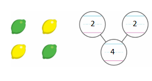 Big-Ideas-Math-Solutions-Grade-K-Chapter-5-Compare and Decompose Numbers to 10-5.2-4