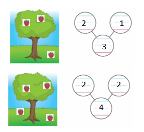 Big-Ideas-Math-Solutions-Grade-K-Chapter-5-Compare and Decompose Numbers to 10-5.2-6