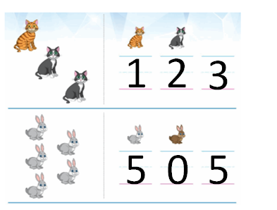 Big-Ideas-Math-Solutions-Grade-K-Chapter-5-Compose and Decompose Numbers to 10-5.1-01