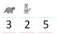 Big-Ideas-Math-Solutions-Grade-K-Chapter-5-Compose and Decompose Numbers to 10-5.1-03
