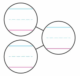 Big Ideas Math Solutions Grade K Chapter 5 Compose and Decompose Numbers to 10 95
