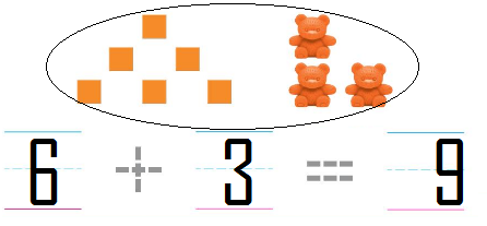 Big-Ideas-Math-Solutions-Grade-K-Chapter-6-Add-Numbers-within-10-6.3-5