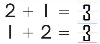 Big-Ideas-Math-Solutions-Grade-K-Chapter-6-Add-Numbers-within-10-chp-11