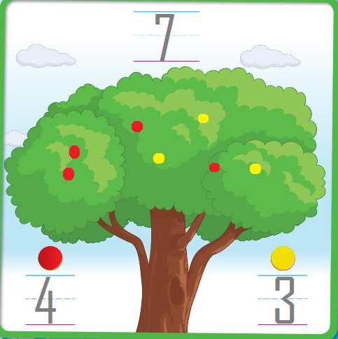 Big-Ideas-Math-Solutions-Grade-K-Chapter-7-Subtract-Numbers-within-10-7.3-1 (1)