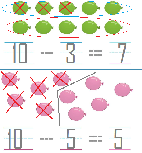 Big-Ideas-Math-Solutions-Grade-K-Chapter-7-Subtract-Numbers-within-10-7.3-5