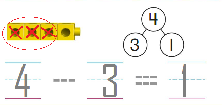 Big-Ideas-Math-Solutions-Grade-K-Chapter-7-Subtract-Numbers-within-10-7.3-6 (1)