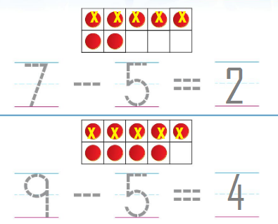 Big-Ideas-Math-Solutions-Grade-K-Chapter-7-Subtract-Numbers-within-10-7.6-2