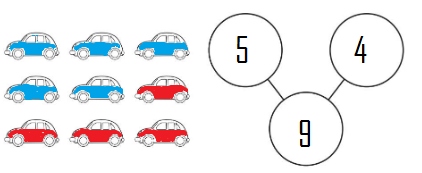 Big-Ideas-Math-Solutions-Grade-K-Chapter-7-Subtract-Numbers-within-10-cp-10