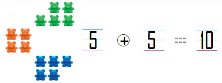 Big-Ideas-Math-Solutions-Grade-K-Chapter-7-Subtract-Numbers-within-10-cp-9