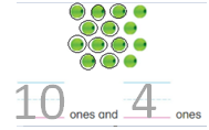 Big-Ideas-Math-Solutions-Grade-K-Chapter-8-Represent Numbers 11 to 19-8.1-03