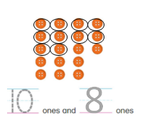 Big-Ideas-Math-Solutions-Grade-K-Chapter-8-Represent Numbers 11 to 19-8.1-2