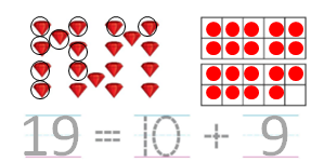 Big-Ideas-Math-Solutions-Grade-K-Chapter-8-Represent Numbers 11 to 19-8.10-01
