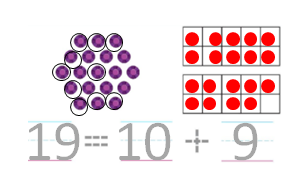 Big-Ideas-Math-Solutions-Grade-K-Chapter-8-Represent Numbers 11 to 19-8.10-02
