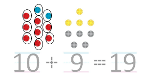 Big-Ideas-Math-Solutions-Grade-K-Chapter-8-Represent Numbers 11 to 19-8.11-03