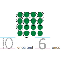 Big-Ideas-Math-Solutions-Grade-K-Chapter-8-Represent Numbers 11 to 19-8.11-06