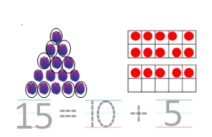 Big-Ideas-Math-Solutions-Grade-K-Chapter-8-Represent Numbers 11 to 19-8.11-08