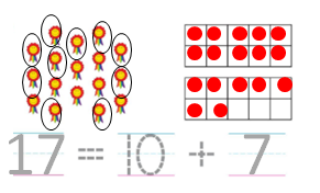 Big-Ideas-Math-Solutions-Grade-K-Chapter-8-Represent Numbers 11 to 19-8.11-09