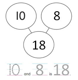 Big-Ideas-Math-Solutions-Grade-K-Chapter-8-Represent Numbers 11 to 19-8.11-1