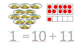 Big-Ideas-Math-Solutions-Grade-K-Chapter-8-Represent Numbers 11 to 19-8.2-04