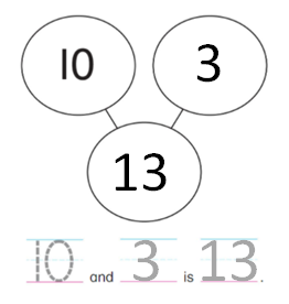 Big-Ideas-Math-Solutions-Grade-K-Chapter-8-Represent Numbers 11 to 19-8.4-1