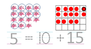 Big-Ideas-Math-Solutions-Grade-K-Chapter-8-Represent Numbers 11 to 19-8.5-0010