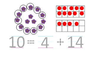Big-Ideas-Math-Solutions-Grade-K-Chapter-8-Represent Numbers 11 to 19-8.5-0011