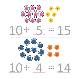 Big-Ideas-Math-Solutions-Grade-K-Chapter-8-Represent Numbers 11 to 19-8.5-009