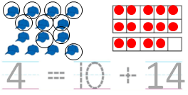 Big-Ideas-Math-Solutions-Grade-K-Chapter-8-Represent Numbers 11 to 19-8.5-01