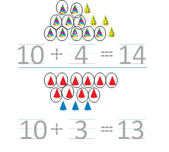 Big-Ideas-Math-Solutions-Grade-K-Chapter-8-Represent Numbers 11 to 19-8.5-04
