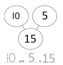 Big-Ideas-Math-Solutions-Grade-K-Chapter-8-Represent Numbers 11 to 19-8.7-01