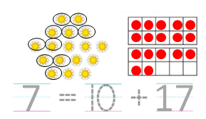 Big-Ideas-Math-Solutions-Grade-K-Chapter-8-Represent Numbers 11 to 19-8.8-02