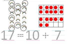 Big-Ideas-Math-Solutions-Grade-K-Chapter-8-Represent Numbers 11 to 19-8.9-01