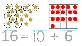 Big-Ideas-Math-Solutions-Grade-K-Chapter-8-Represent Numbers 11 to 19-8.9-03