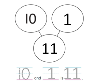 Big-Ideas-Math-Solutions-Grade-K-Chapter-8-Represent Numbers 11 to 19-8.3-1