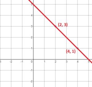 Big Ideas math Grade 8 Answer Key Chapter 4 img_47