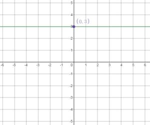 Big ideas math answer key grade 8 chapter 4 img_4