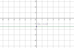 Big ideas math answer key grade 8 chapter 4 img_5