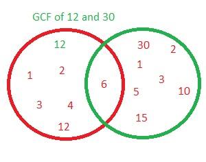 Big-ideas-math-answers-grade-6-chapter-1-img-3