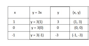 Big ideas math answers grade 8 chapter 4 img_1