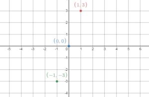 Big ideas math answers grade 8 chapter 4 img_1.1