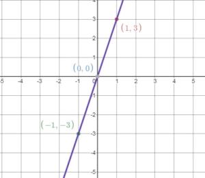 Big ideas math answers grade 8 chapter 4 img_1.2