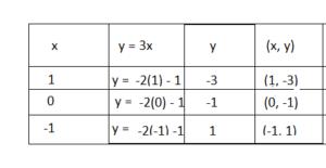 Big ideas math answers grade 8 chapter 4 img_2.1