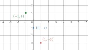 Big ideas math answers grade 8 chapter 4 img_2.2