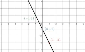 Big ideas math answers grade 8 chapter 4 img_2.3