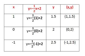 Big ideas math answers grade 8 chapter 4 img_3.1