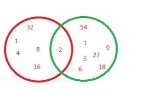 Big-ideas-math-grade-6-chapter-1-answer-key-img-4