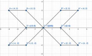 Bigideas Math Answer Key Grade 8 Chapter 2 img_11