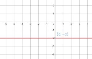Bigideas Math Answers 8th Grade chapter 4 img_113