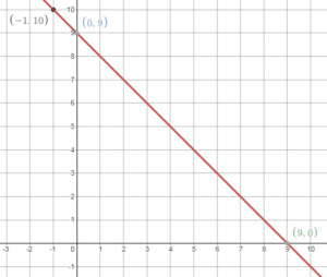 Bigideas Math Answers 8th Grade chapter 4 img_114